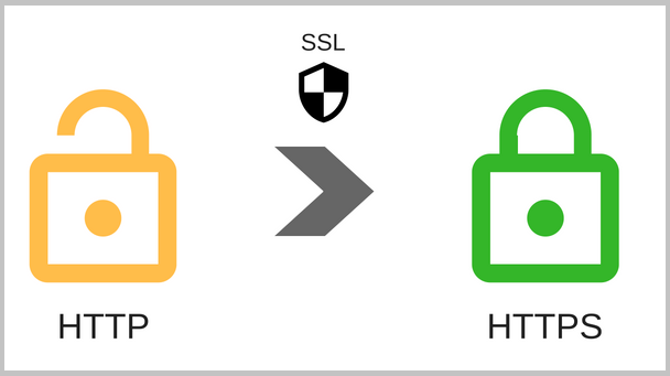Switch-your-website-to-https.
