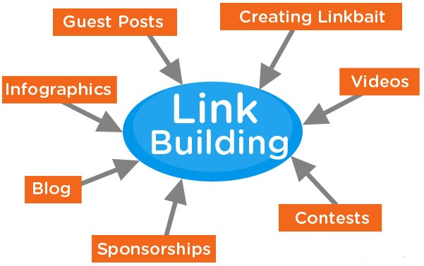 seo-link-building